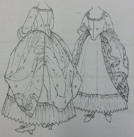 1770-1785 polonaise